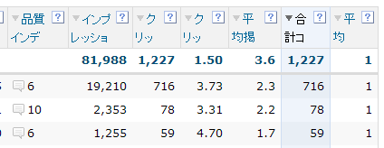 1円PPC